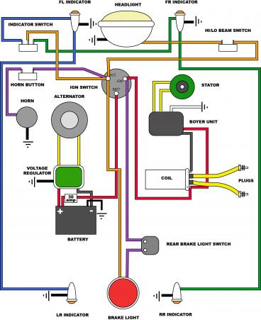 outstanding bobber wiring diagram illustration electrical circuit rh suaiphone org