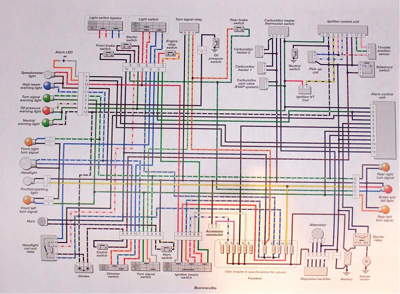 bonneville carb wiring diagram triumph forum