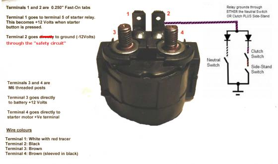 M-unit  Starter Solenoid  U0026 Safety Circuit