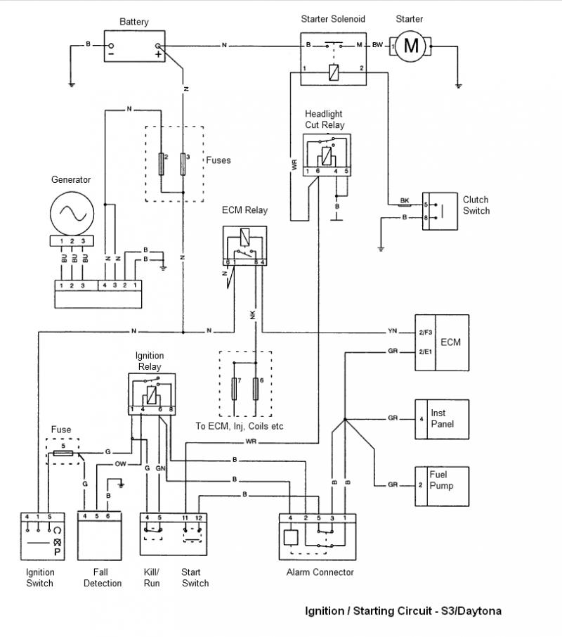 wiring diagram for 2005 gsxr 600 wiring discover your wiring daytona ignition wiring diagram