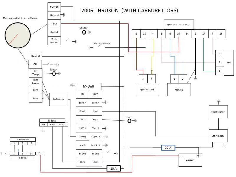 triumph bonneville wiring diagram wiring diagram and schematic 2003 triumph bonneville t100 need wiring diagram fixya