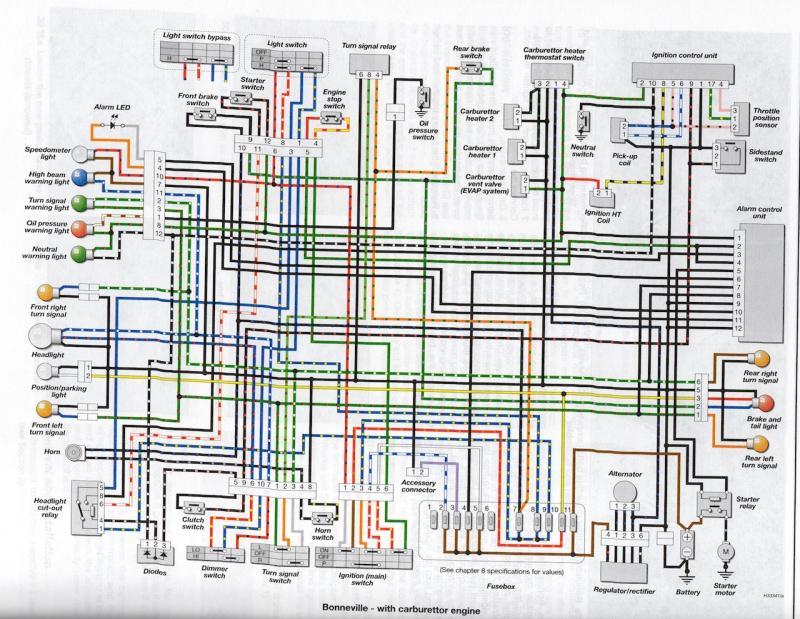 Großzügig Triumph 650 Schaltplan Galerie - Elektrische Schaltplan ...