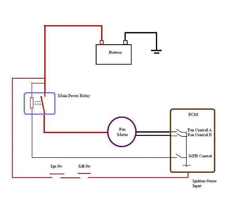 9526d1224032744 troubleshoot non functioning radiator fan fan circuit basic fan relay wiring diagram roslonek net,Basic Relay Switch Wiring Diagram