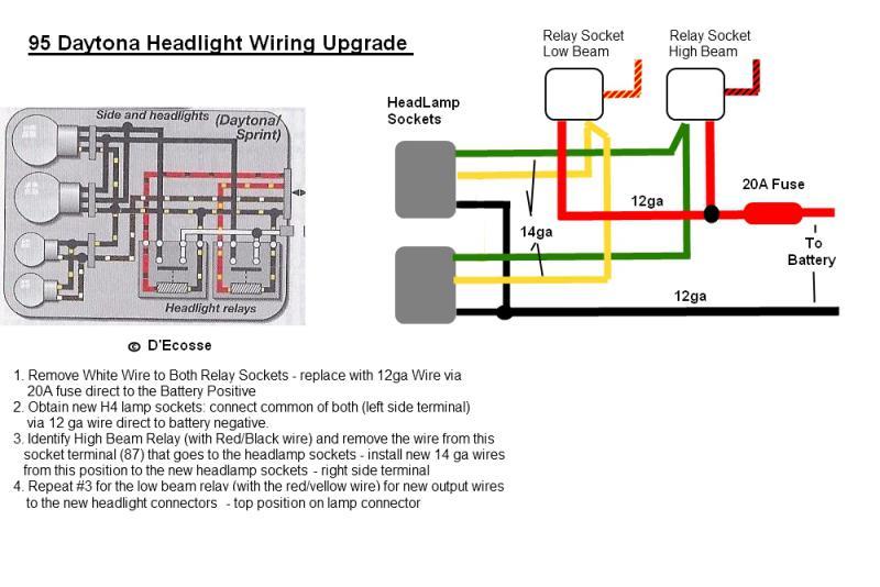 zx 7 wiring diagram page 4 wiring diagram and schematics rh rivcas org 2002 ZX7 95 ZX7