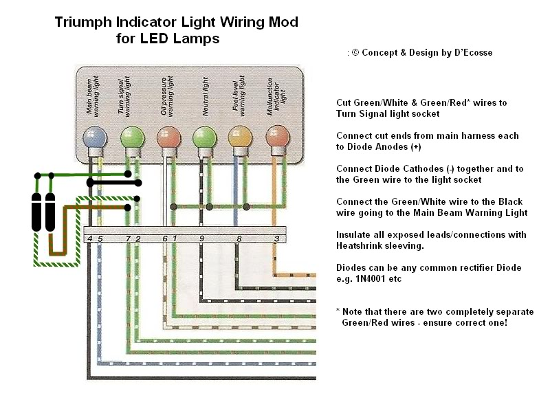Led Rear Lightbulb Indicators Both Flashing Triumph Forum