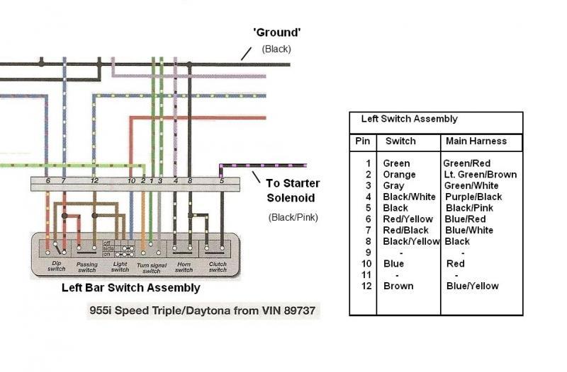 Triumph Daytona T595 Wiring Diagram