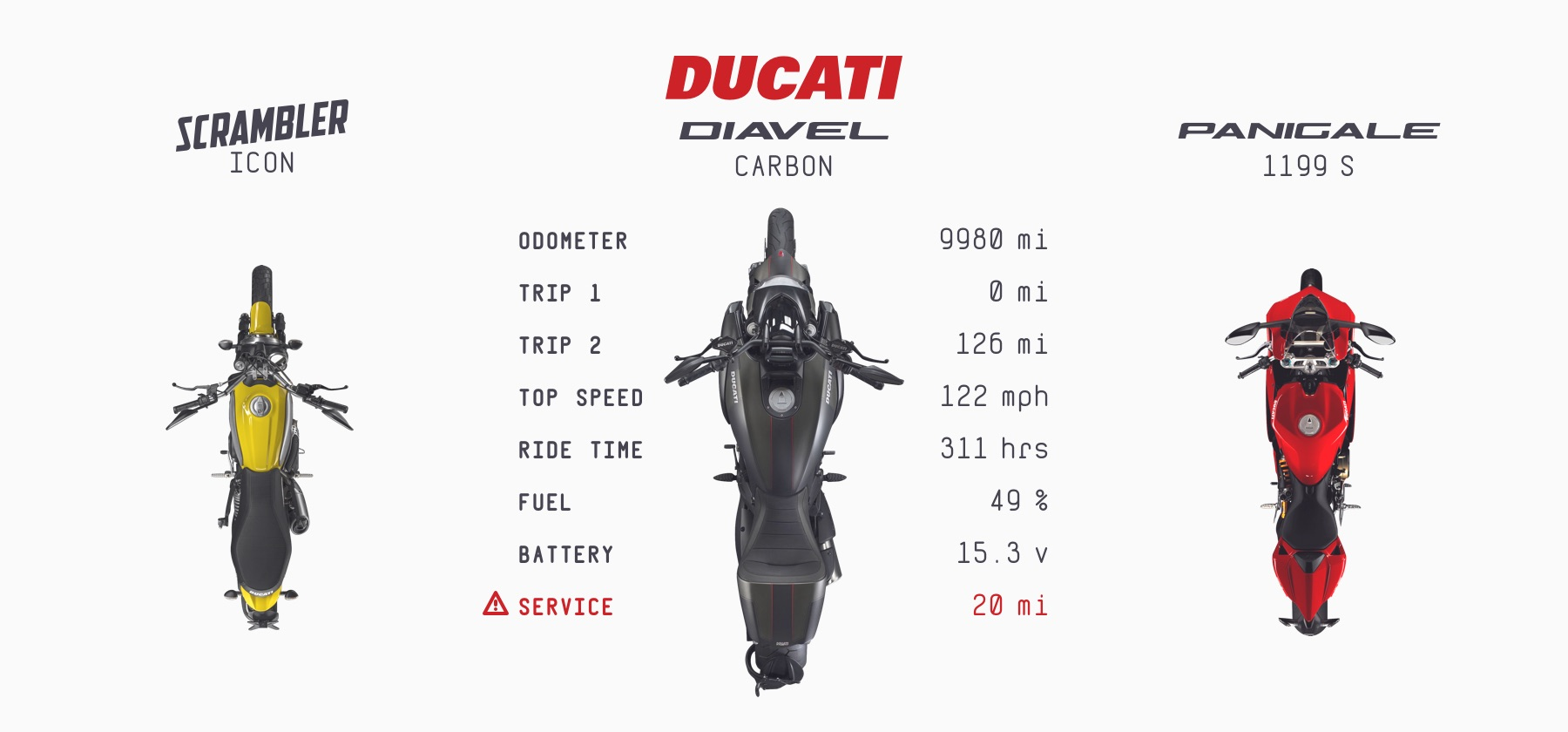 Mobile phone as speedometer-off-diavel.jpg