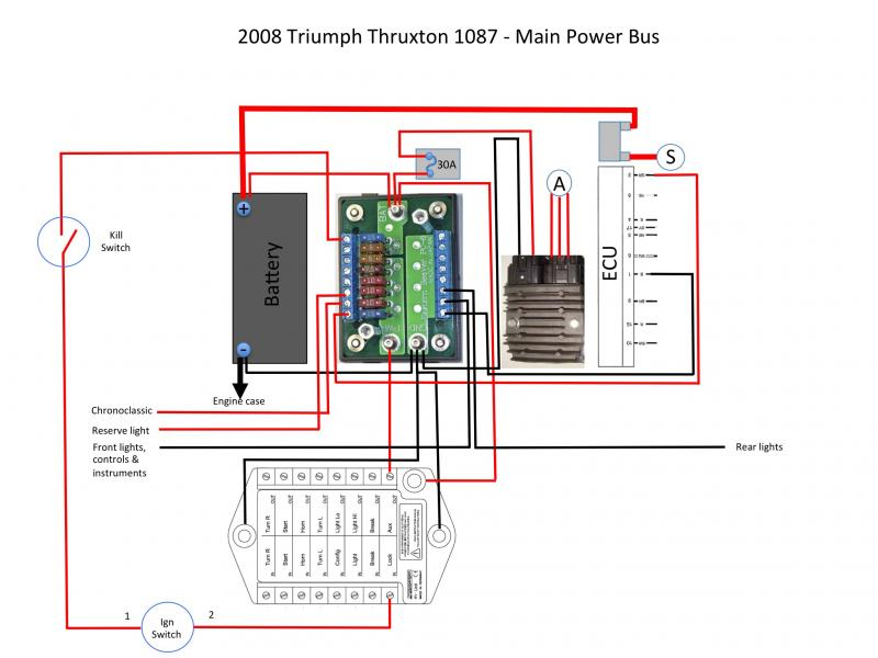 wiring a thruxton with a motogadget m unit triumph forum. Black Bedroom Furniture Sets. Home Design Ideas