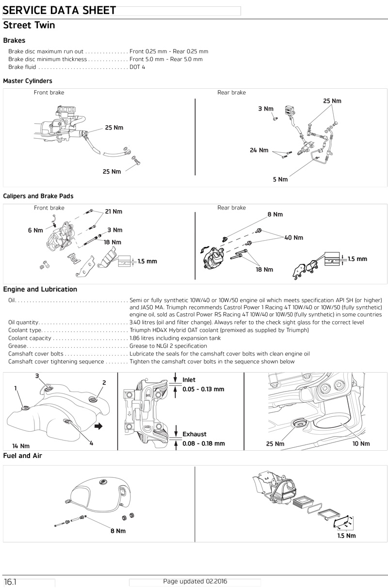Street Twin Rear And Front Axle Nut Torque Settings