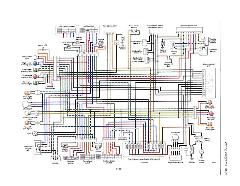 triumph scrambler wiring diagram triumph t100 wiring diagram rh banyan palace com Basic Chopper Wiring Diagram