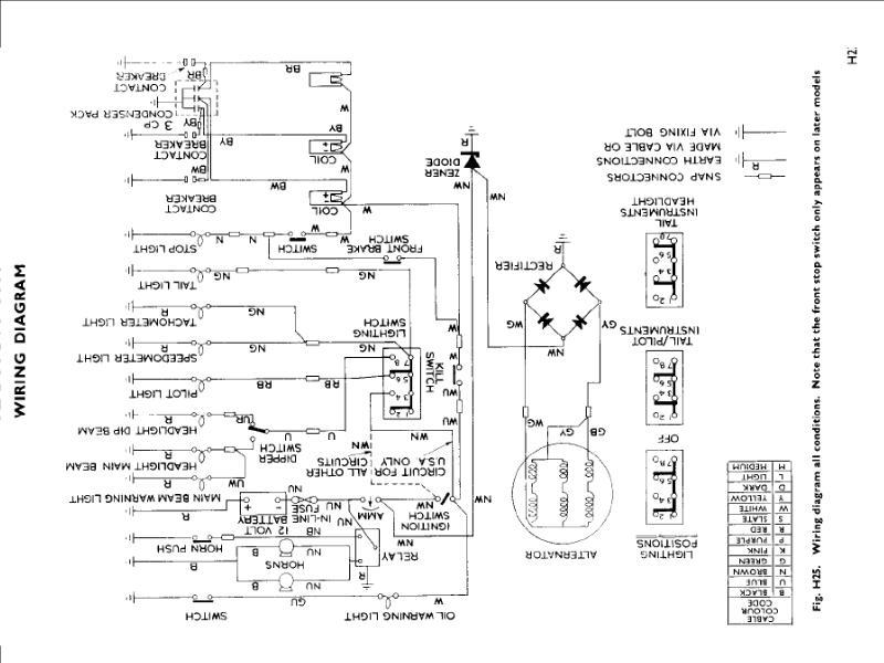 wiring diagram for triumph daytona wiring diagram and schematic triumph daytona 675r 2007 abs fuse box block circuit breaker