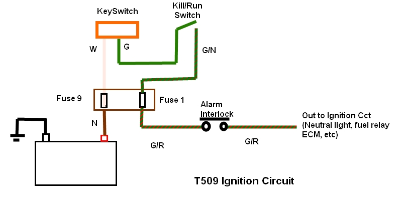 Fuse box wiring problem page 2 triumph forum triumph rat fuse box wiring problem page 2 triumph forum triumph rat motorcycle forums asfbconference2016 Image collections