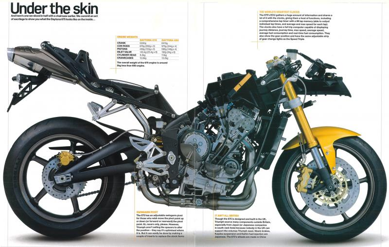 Technical engine drawings-triumph-675-daytona-cutaway-in-details.jpg