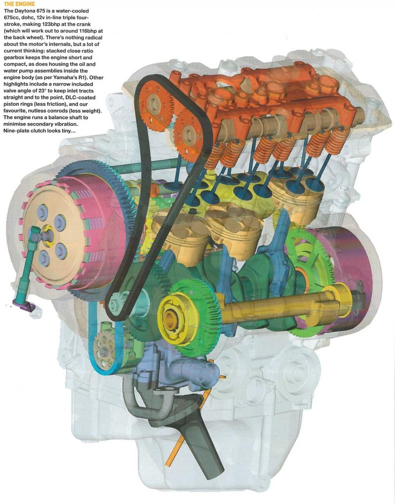 Technical Engine Drawings