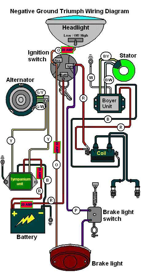 Wiring Diagram Of Kawasaki Fury | Wiring Diagram