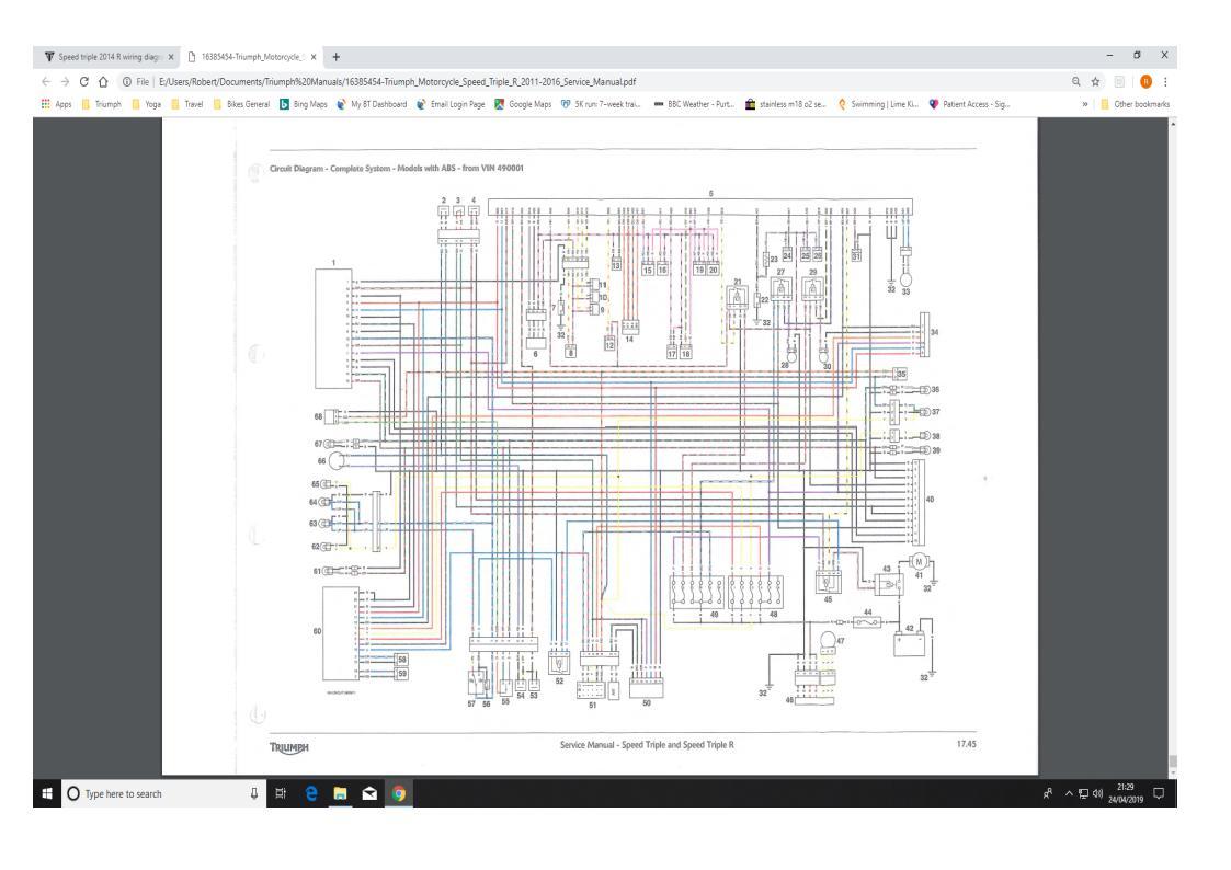 [SCHEMATICS_48EU]  Speed triple 2014 R wiring diagram needed | Triumph Rat Motorcycle Forums | Triumph Motorcycle Wiring Diagram |  | Triumph Rat