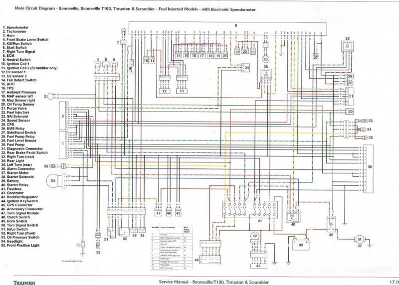 [SCHEMATICS_4CA]  EFI wiring diagram | Triumph Rat Motorcycle Forums | Triumph Speedmaster Wiring Diagram |  | Triumph Rat