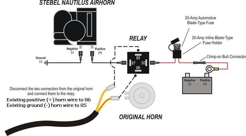 Sprint 1050 Horn Relay