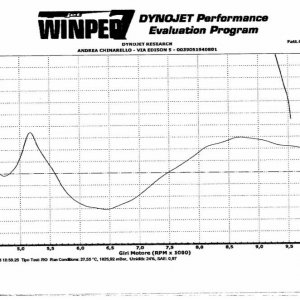 Dynojet CO2 of 11 oct 2008