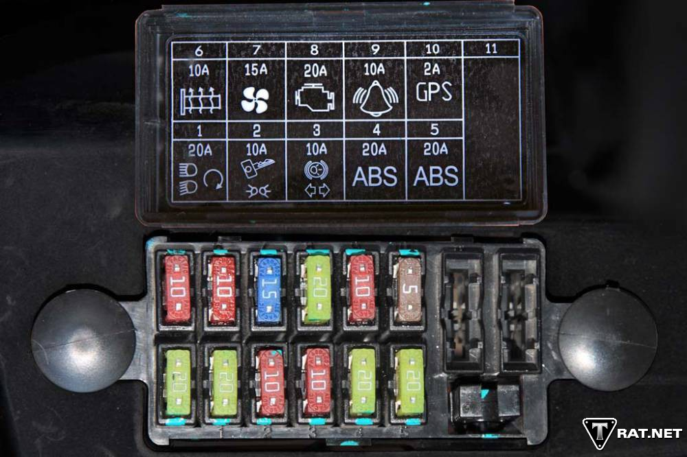 triple fuse box wiring diagram gpfuse box connectors triumph forum triumph rat motorcycle forums triumph street triple fuse box location report