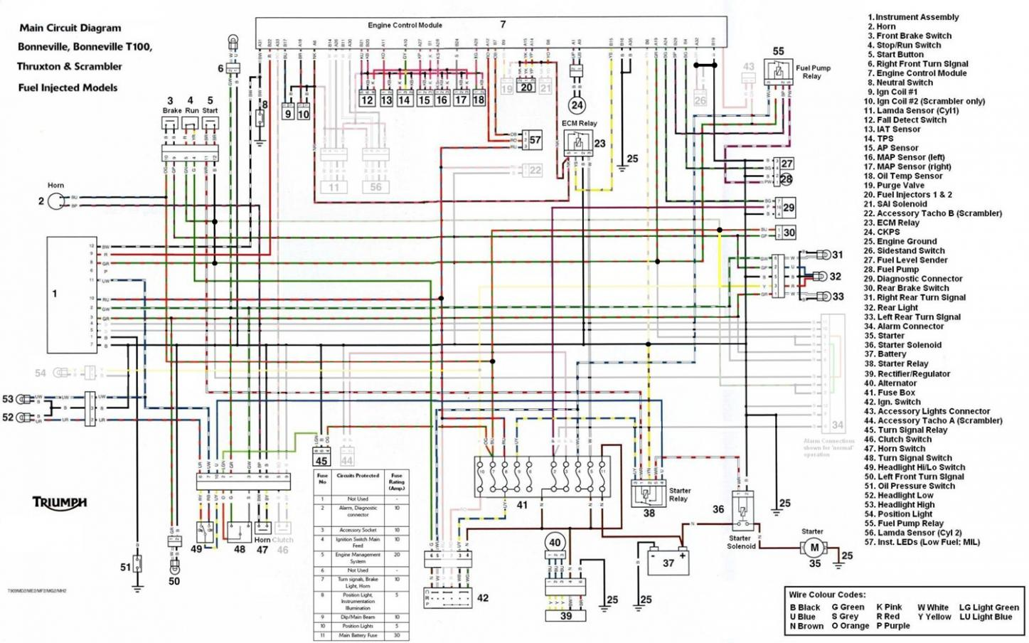 Xr650l wiring diagram 2005 example electrical wiring diagram xr600 wiring diagram free download wiring diagram schematic wire rh ayseesra co 2000 xr200 wiring swarovskicordoba Choice Image
